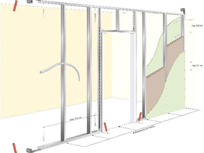 Beliebt Knauf - Trockener Innenausbau Trennwand erstellen LB16